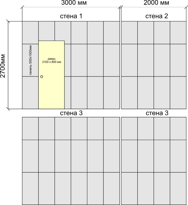 расчет количества панелей для ванной комнаты