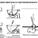 очистка труб вантузом