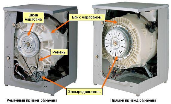 виды привода на стиральных машинках