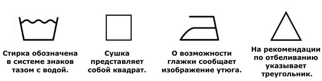 обозначение символов на ярлыках одежды